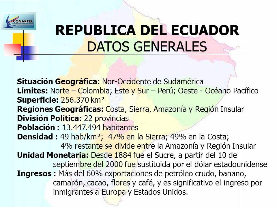 SITUACION ACTUAL DE LA TELEVISION CODIFICADA TERRESTRE Y SATELITAL RESUMEN DE ESTACIONES AUTORIZADAS EN EL ECUADOR