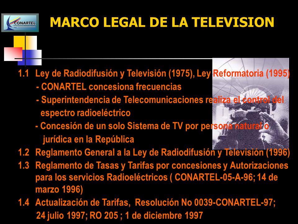MARCO LEGAL DE LA TELEVISION 1.5Actualización de Tarifas, Resolución 886-99, deroga las resoluciones: 039-CONARTEL-97, 039-CONARTEL-99-3 de junio de 1999 y RO 224 1 de Julio 1999.