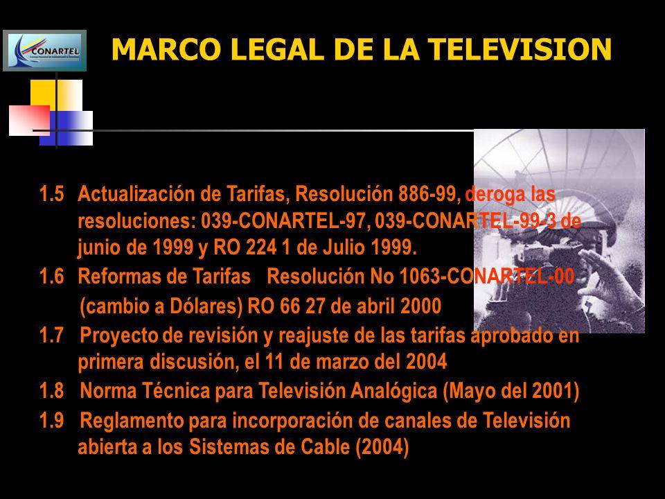 RESUMEN DE ESTACIONES DE TELEVISION ABIERTA EN EL ECUADOR