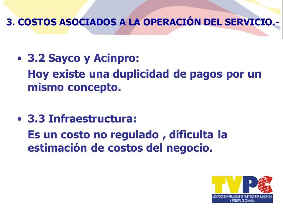 3.2 Sayco y Acinpro: Hoy existe una duplicidad de pagos por un mismo concepto.
