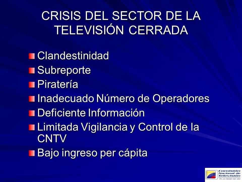 CRISIS DEL SECTOR DE LA TELEVISIÓN CERRADA ClandestinidadSubreportePiratería Inadecuado Número de Operadores Deficiente Información Limitada Vigilanci