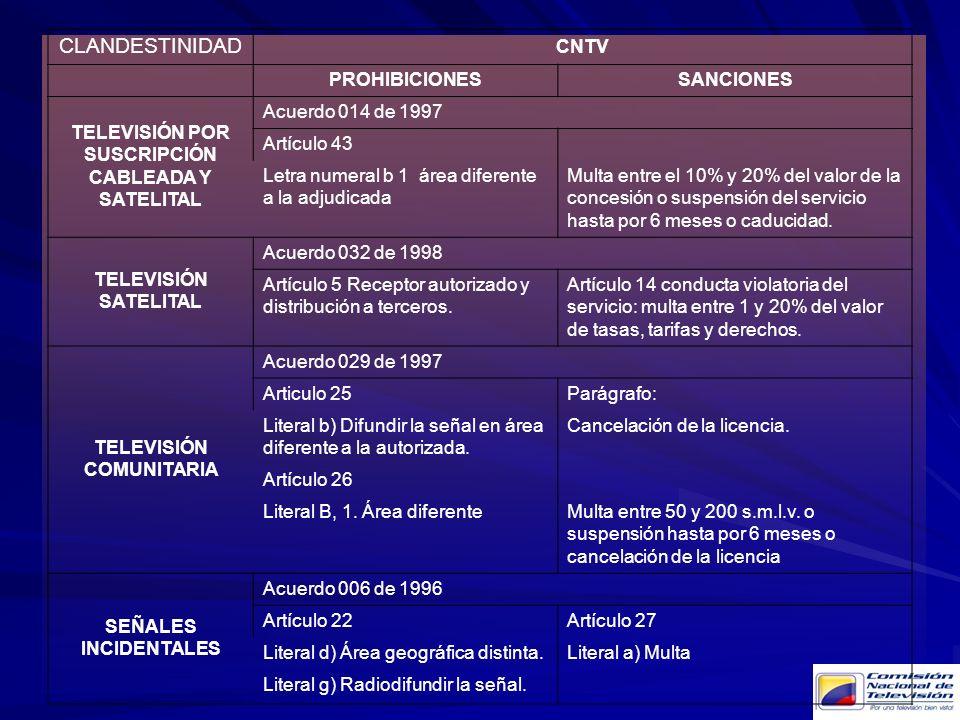 CLANDESTINIDAD CNTV PROHIBICIONESSANCIONES TELEVISIÓN POR SUSCRIPCIÓN CABLEADA Y SATELITAL Acuerdo 014 de 1997 Artículo 43 Letra numeral b 1 área dife