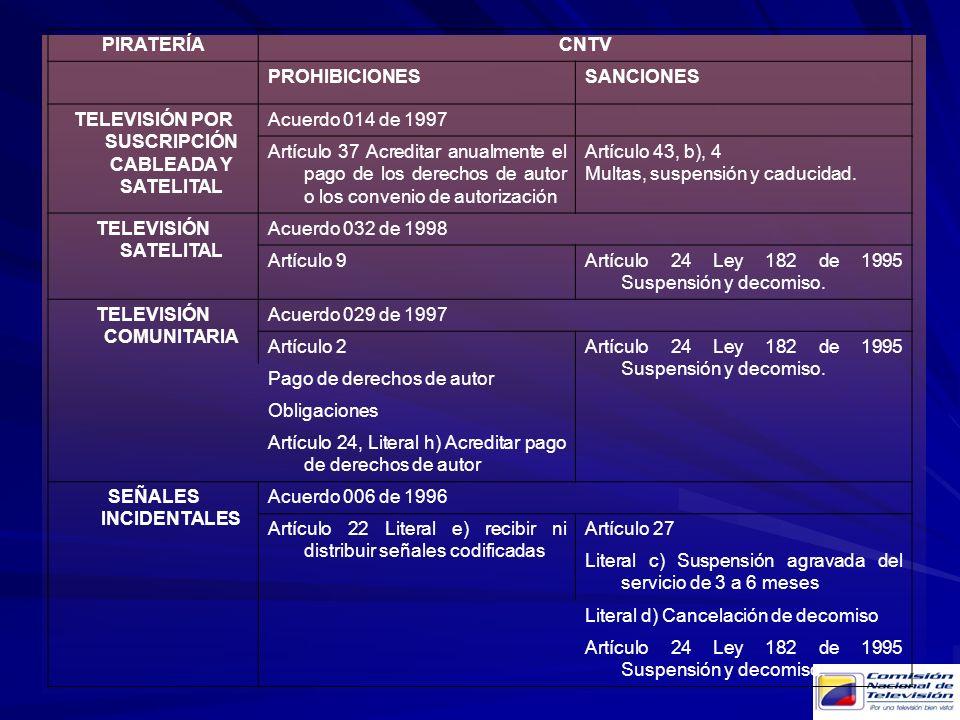 PIRATERÍACNTV PROHIBICIONESSANCIONES TELEVISIÓN POR SUSCRIPCIÓN CABLEADA Y SATELITAL Acuerdo 014 de 1997 Artículo 37 Acreditar anualmente el pago de l