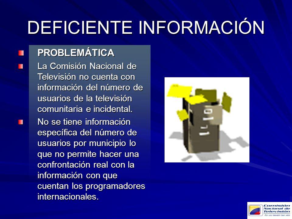 DEFICIENTE INFORMACIÓN PROBLEMÁTICA La Comisión Nacional de Televisión no cuenta con información del número de usuarios de la televisión comunitaria e
