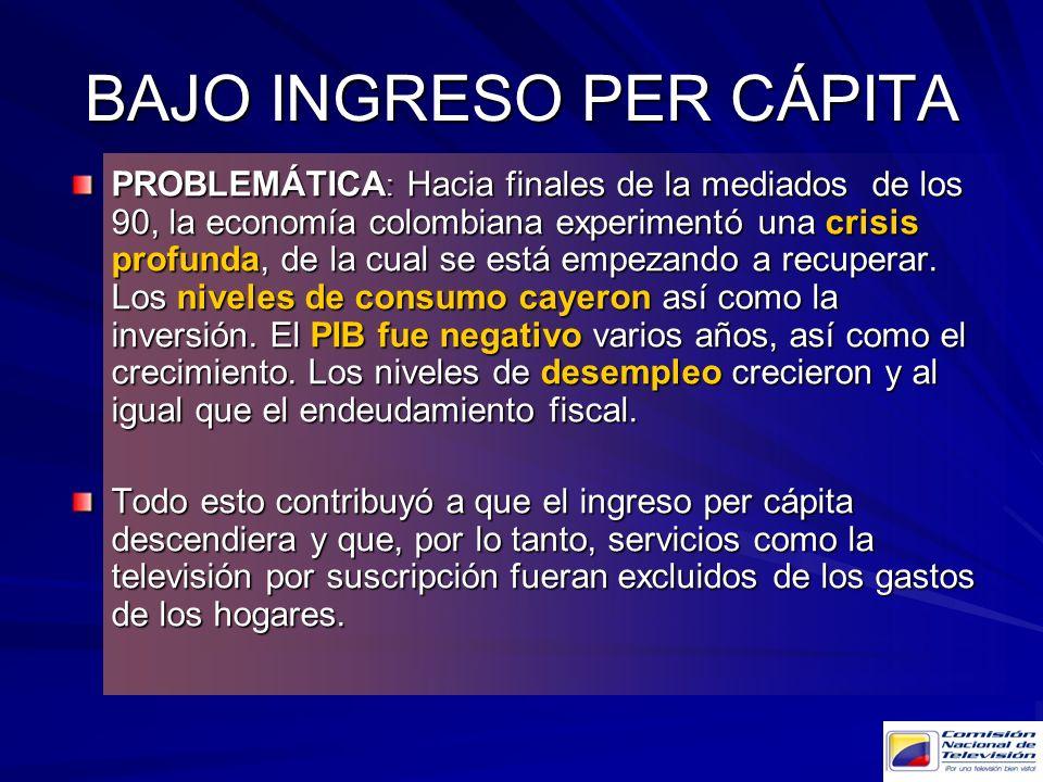 BAJO INGRESO PER CÁPITA PROBLEMÁTICA : Hacia finales de la mediados de los 90, la economía colombiana experimentó una crisis profunda, de la cual se e