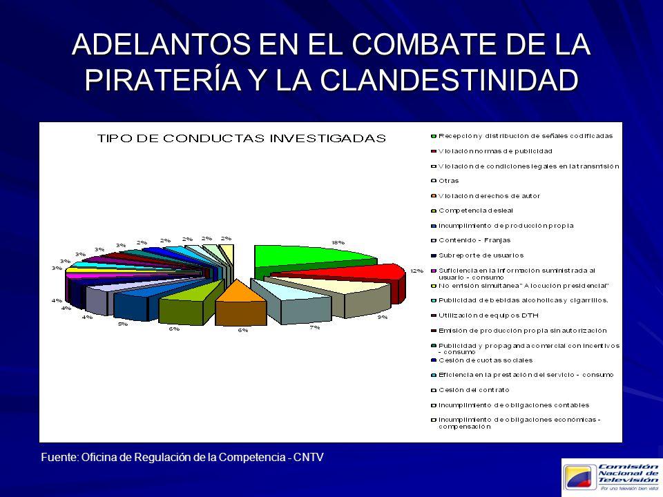 ADELANTOS EN EL COMBATE DE LA PIRATERÍA Y LA CLANDESTINIDAD Fuente: Oficina de Regulación de la Competencia - CNTV