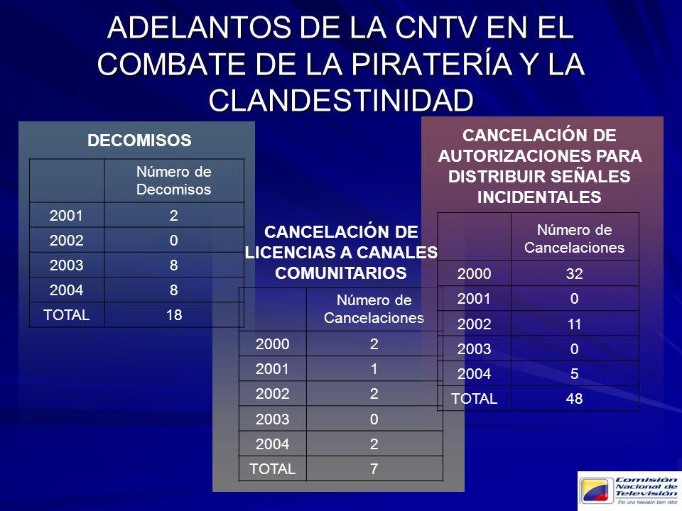ADELANTOS DE LA CNTV EN EL COMBATE DE LA PIRATERÍA Y LA CLANDESTINIDAD Número de Decomisos 20012 20020 20038 20048 TOTAL18 Número de Cancelaciones 200