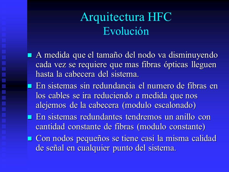 Arquitectura HFC Evolución A medida que el tamaño del nodo va disminuyendo cada vez se requiere que mas fibras ópticas lleguen hasta la cabecera del s