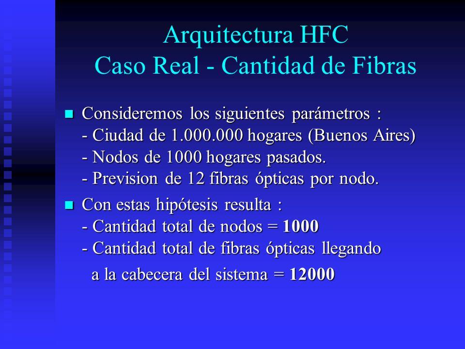 Arquitectura HFC Caso Real - Cantidad de Fibras Consideremos los siguientes parámetros : - Ciudad de 1.000.000 hogares (Buenos Aires) - Nodos de 1000