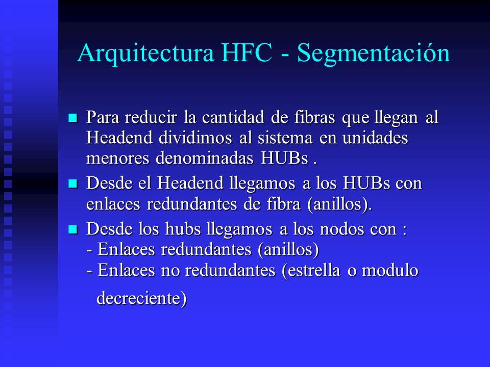 Arquitectura HFC - Segmentación Para reducir la cantidad de fibras que llegan al Headend dividimos al sistema en unidades menores denominadas HUBs. Pa