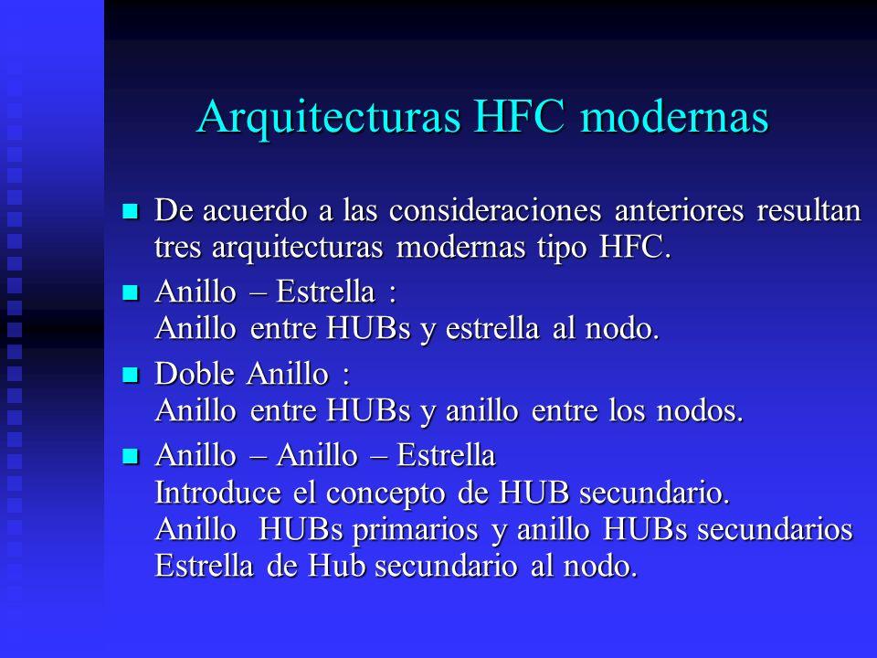 Arquitecturas HFC modernas De acuerdo a las consideraciones anteriores resultan tres arquitecturas modernas tipo HFC. De acuerdo a las consideraciones