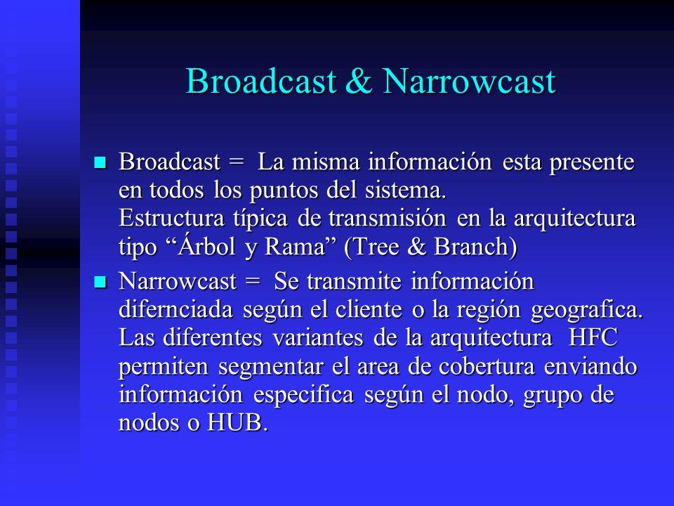 Broadcast & Narrowcast Broadcast = La misma información esta presente en todos los puntos del sistema. Estructura típica de transmisión en la arquitec