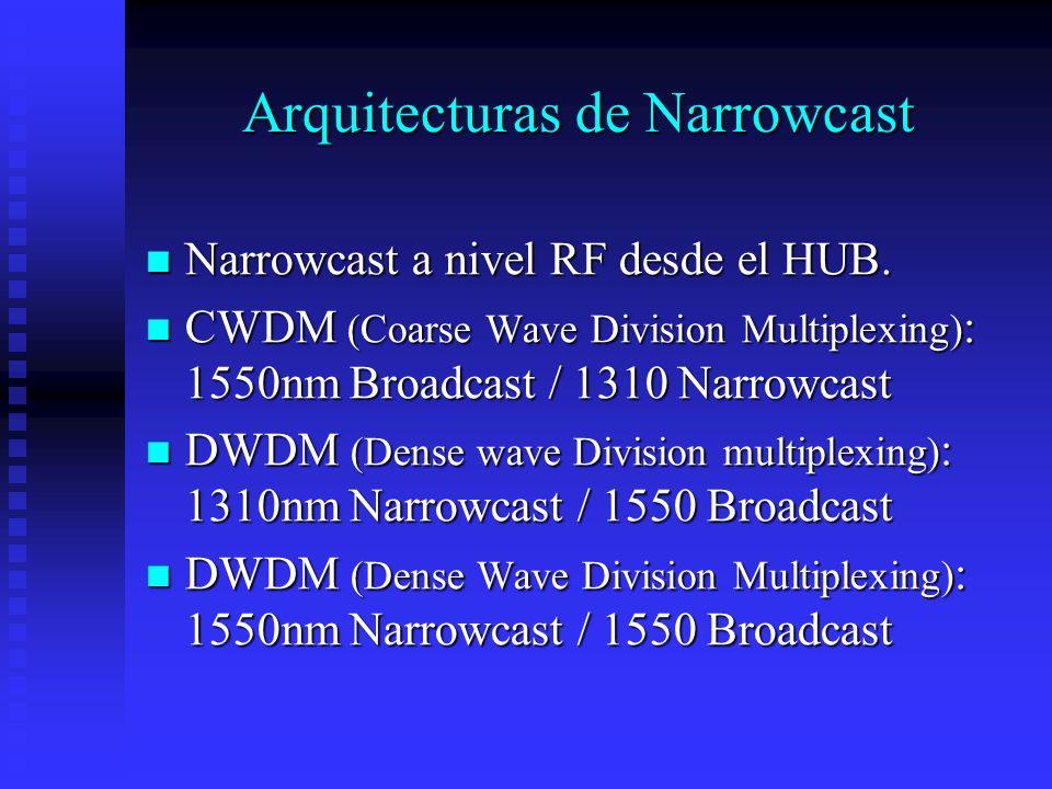 Arquitecturas de Narrowcast Narrowcast a nivel RF desde el HUB. Narrowcast a nivel RF desde el HUB. CWDM (Coarse Wave Division Multiplexing) : 1550nm