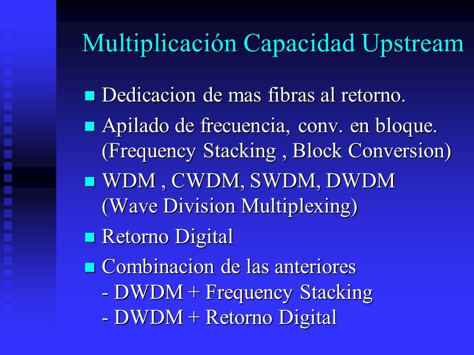 Multiplicación Capacidad Upstream Dedicacion de mas fibras al retorno. Dedicacion de mas fibras al retorno. Apilado de frecuencia, conv. en bloque. (F