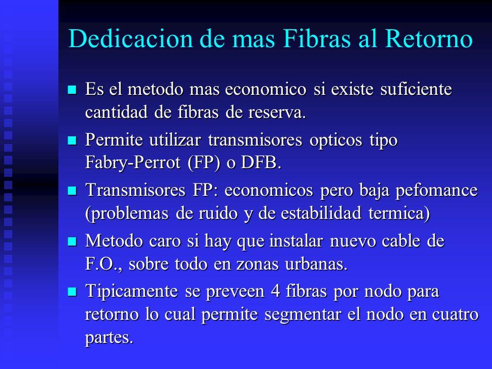 Dedicacion de mas Fibras al Retorno Es el metodo mas economico si existe suficiente cantidad de fibras de reserva. Es el metodo mas economico si exist