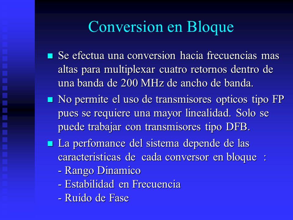 Conversion en Bloque Se efectua una conversion hacia frecuencias mas altas para multiplexar cuatro retornos dentro de una banda de 200 MHz de ancho de