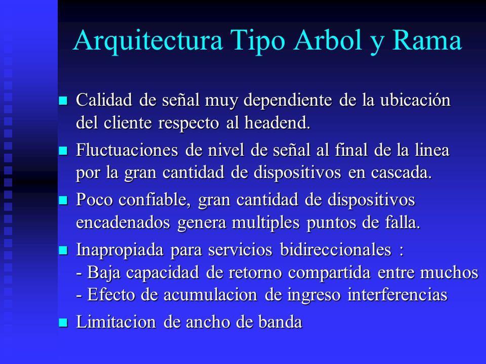 Arquitectura Tipo Arbol y Rama Calidad de señal muy dependiente de la ubicación del cliente respecto al headend. Calidad de señal muy dependiente de l