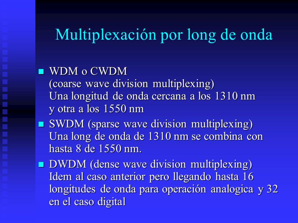 Multiplexación por long de onda WDM o CWDM (coarse wave division multiplexing) Una longitud de onda cercana a los 1310 nm y otra a los 1550 nm WDM o C