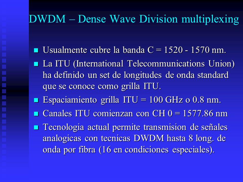DWDM – Dense Wave Division multiplexing Usualmente cubre la banda C = 1520 - 1570 nm. Usualmente cubre la banda C = 1520 - 1570 nm. La ITU (Internatio
