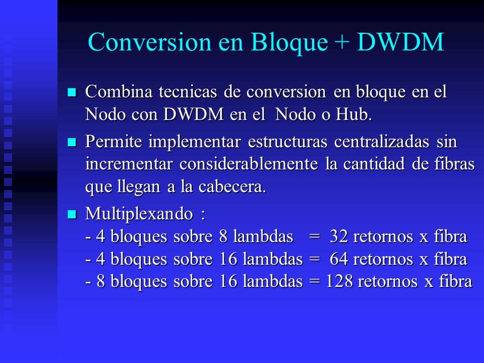 Conversion en Bloque + DWDM Combina tecnicas de conversion en bloque en el Nodo con DWDM en el Nodo o Hub. Combina tecnicas de conversion en bloque en
