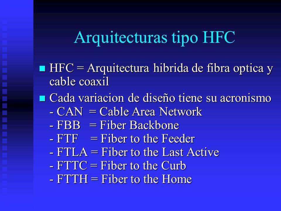 Arquitecturas tipo HFC HFC = Arquitectura hibrida de fibra optica y cable coaxil HFC = Arquitectura hibrida de fibra optica y cable coaxil Cada variac