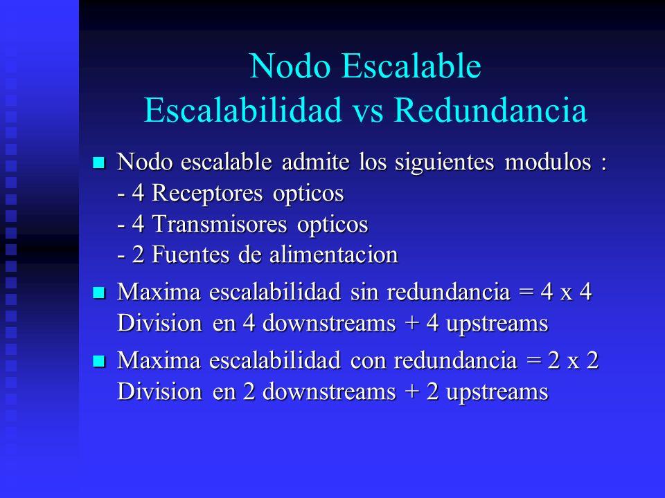 Nodo Escalable Escalabilidad vs Redundancia Nodo escalable admite los siguientes modulos : - 4 Receptores opticos - 4 Transmisores opticos - 2 Fuentes