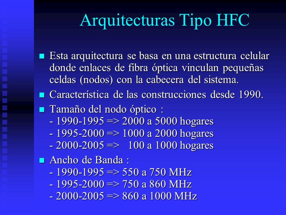 Arquitecturas Tipo HFC Esta arquitectura se basa en una estructura celular donde enlaces de fibra óptica vinculan pequeñas celdas (nodos) con la cabec