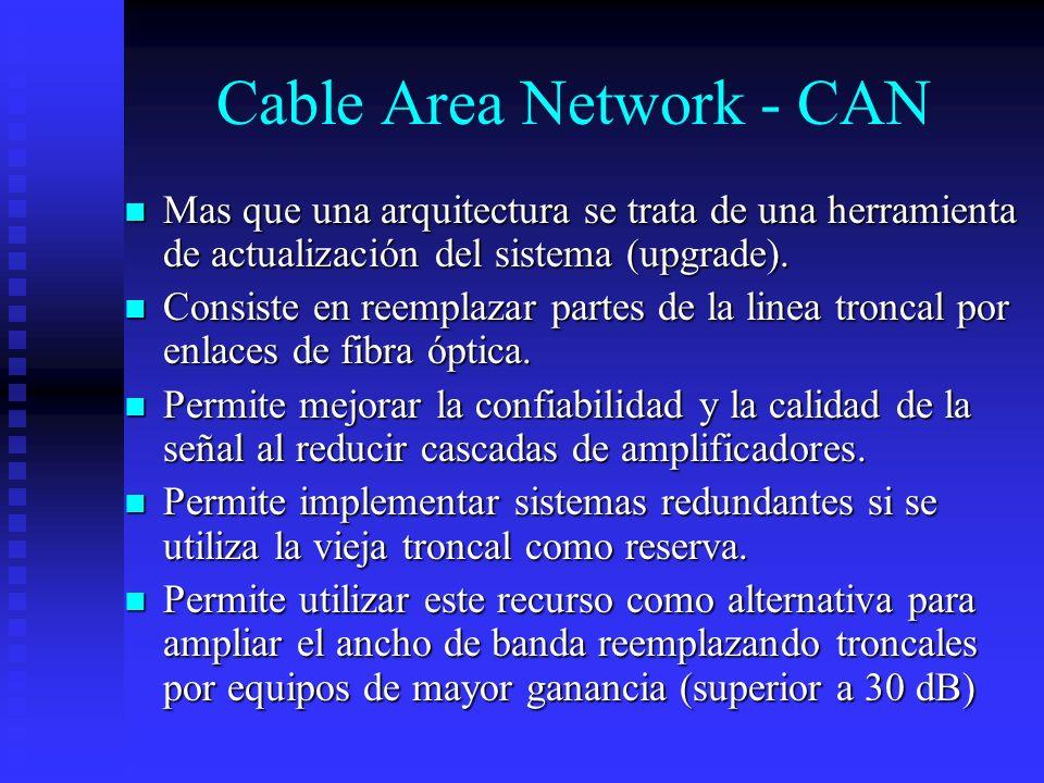 Cable Area Network - CAN Mas que una arquitectura se trata de una herramienta de actualización del sistema (upgrade). Mas que una arquitectura se trat