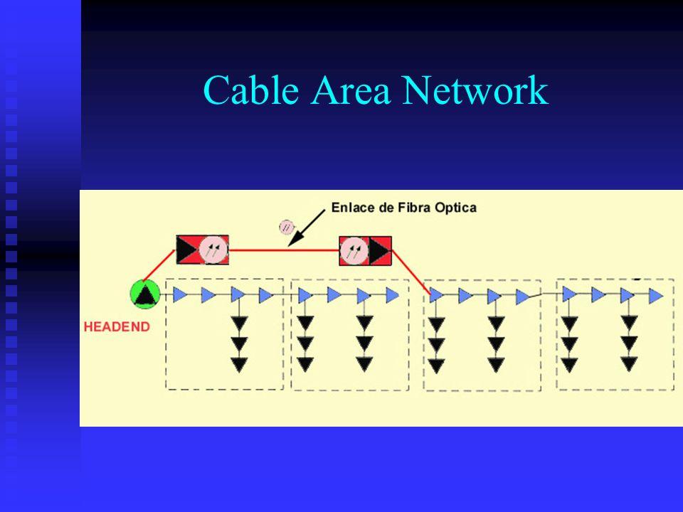 Arquitectura HFC Estrellas de Fibra - Módulo Decreciente