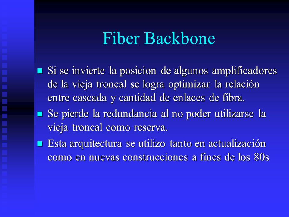 Fiber Backbone Si se invierte la posicion de algunos amplificadores de la vieja troncal se logra optimizar la relación entre cascada y cantidad de enl