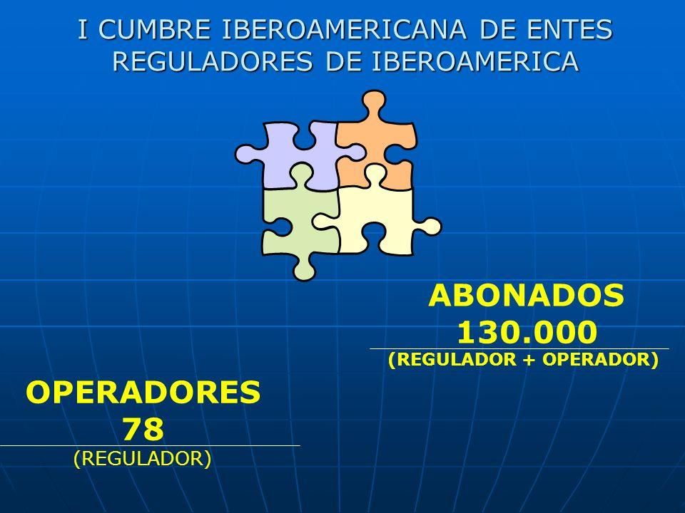I CUMBRE IBEROAMERICANA DE ENTES REGULADORES DE IBEROAMERICA OPERADORES 78 (REGULADOR) ABONADOS 130.000 (REGULADOR + OPERADOR)