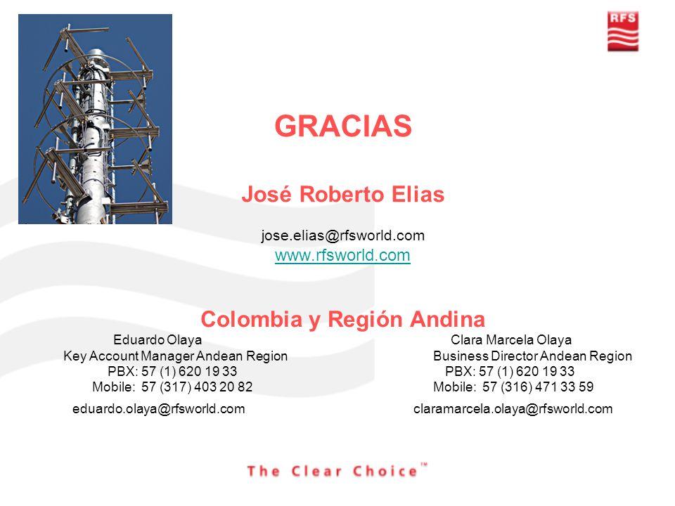 GRACIAS José Roberto Elias jose.elias@rfsworld.com www.rfsworld.com Colombia y Región Andina Eduardo Olaya Clara Marcela Olaya Key Account Manager And