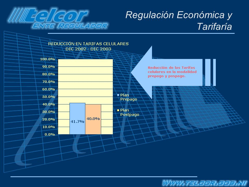 Regulación Económica y Tarifaría Reducción de las Tarifas celulares en la modalidad prepago y pospago.