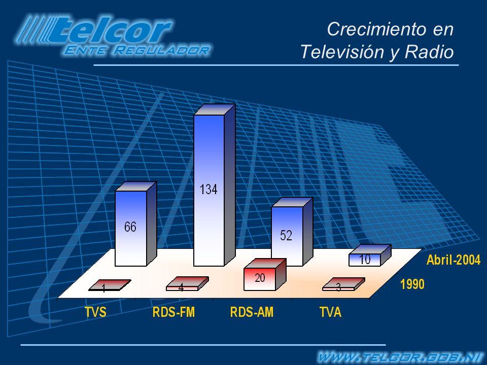 Crecimiento en Televisión y Radio