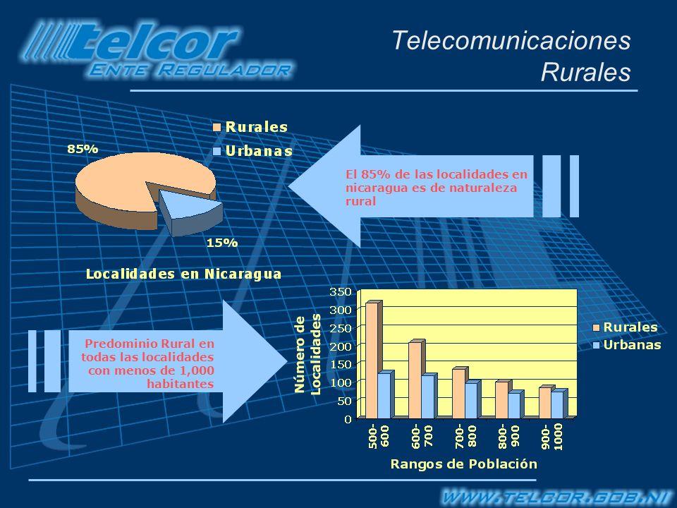 Telecomunicaciones Rurales Predominio Rural en todas las localidades con menos de 1,000 habitantes El 85% de las localidades en nicaragua es de naturaleza rural