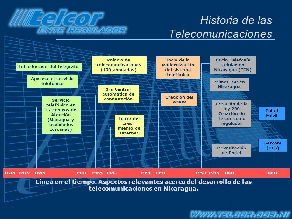Historia de las Telecomunicaciones 1875 1879 1886 1941 1955 1983 1990 1991 1993 1995 2001 2002 Aparece el servicio telefónico Servicio telefónico en 12 centros de Atención (Managua y localidades cercanas) Palacio de Telecomunicaciones (100 abonados) 1ra Central automática de conmutación Incio de la Modernización del sistema telefónico Creación del WWW Inicio del creci- miento de Internet Creación de la ley 200 Creación de Telcor como regulador Inicia Telefonía Celular en Nicaragua (TCN) Primer ISP en Nicaragua Enitel Móvil Introducción del telégrafo Privatización de Enitel Sercom (PCS) Línea en el tiempo.