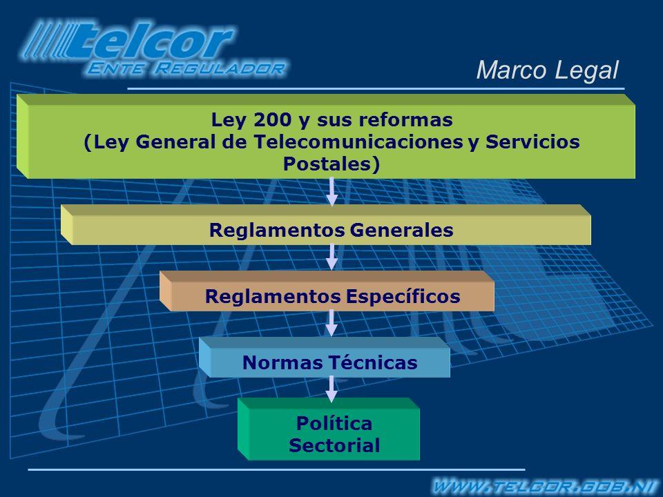Marco Legal Ley 200 y sus reformas (Ley General de Telecomunicaciones y Servicios Postales) Reglamentos Generales Reglamentos Específicos Normas Técnicas Política Sectorial