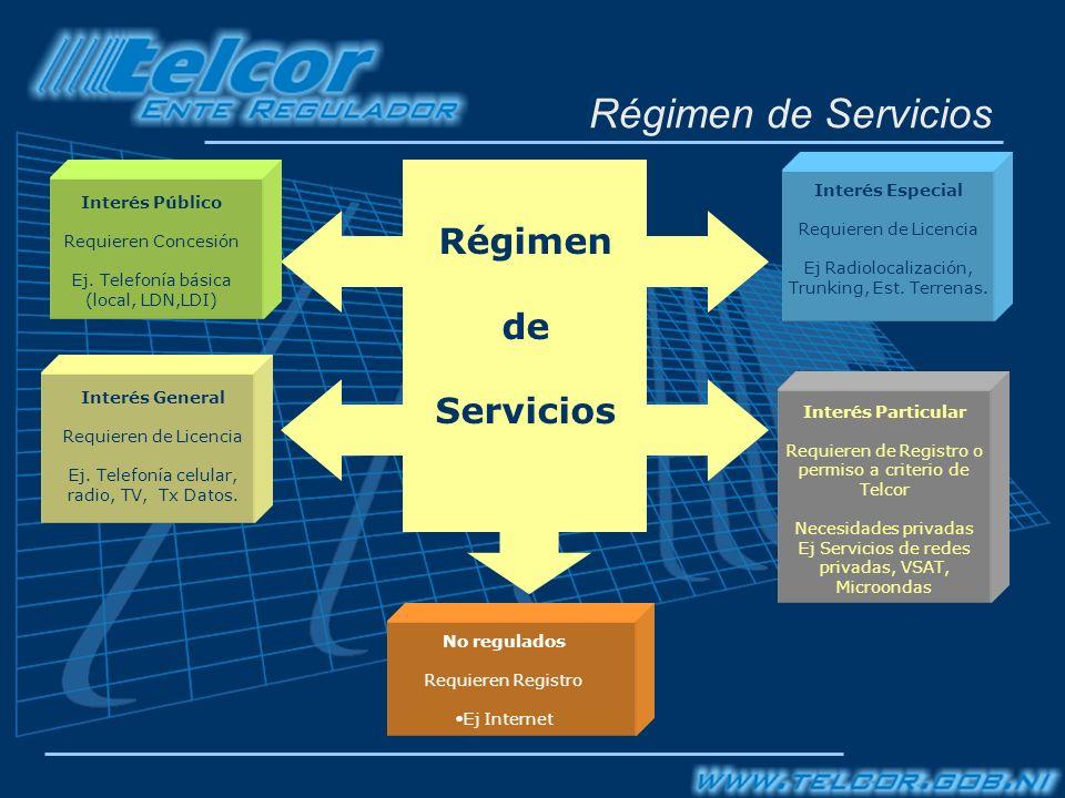 Régimen de Servicios Régimen de Servicios Interés Público Requieren Concesión Ej. Telefonía básica (local, LDN,LDI) Interés General Requieren de Licen