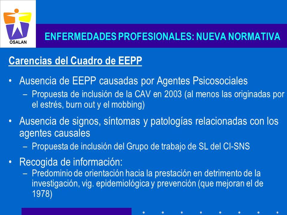 ENFERMEDADES PROFESIONALES: NUEVA NORMATIVA Carencias del Cuadro de EEPP Ausencia de EEPP causadas por Agentes Psicosociales –Propuesta de inclusión d