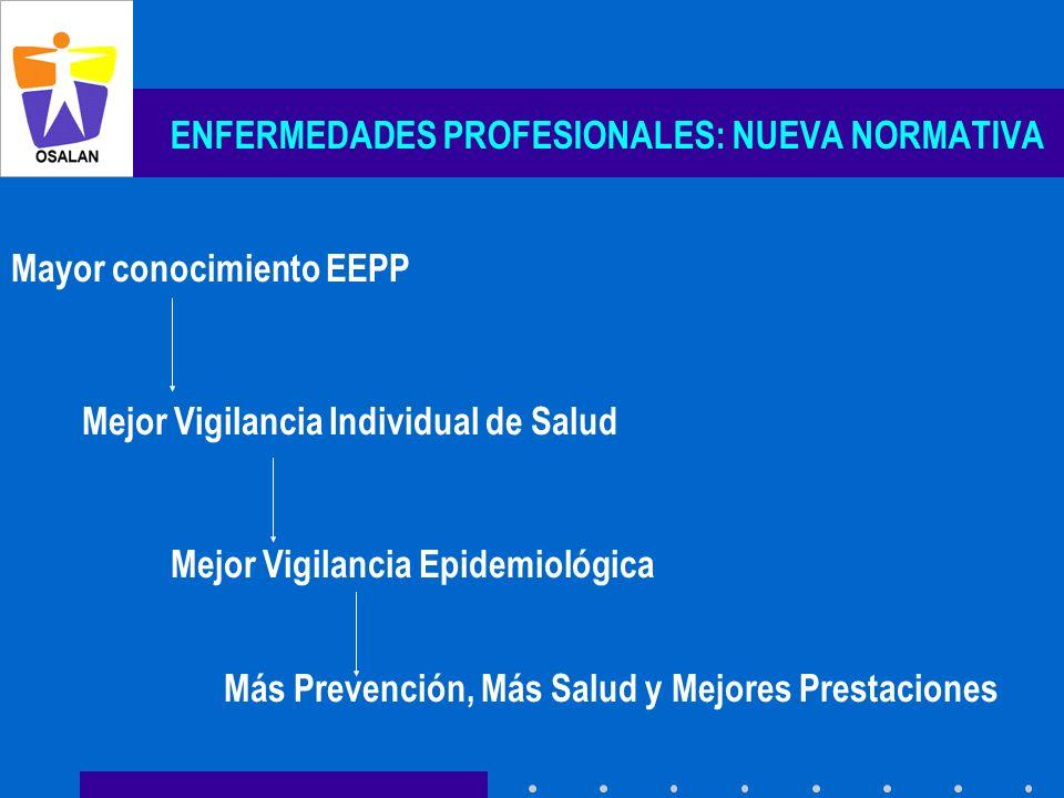 ENFERMEDADES PROFESIONALES: NUEVA NORMATIVA Mayor conocimiento EEPP Mejor Vigilancia Individual de Salud Mejor Vigilancia Epidemiológica Más Prevenció
