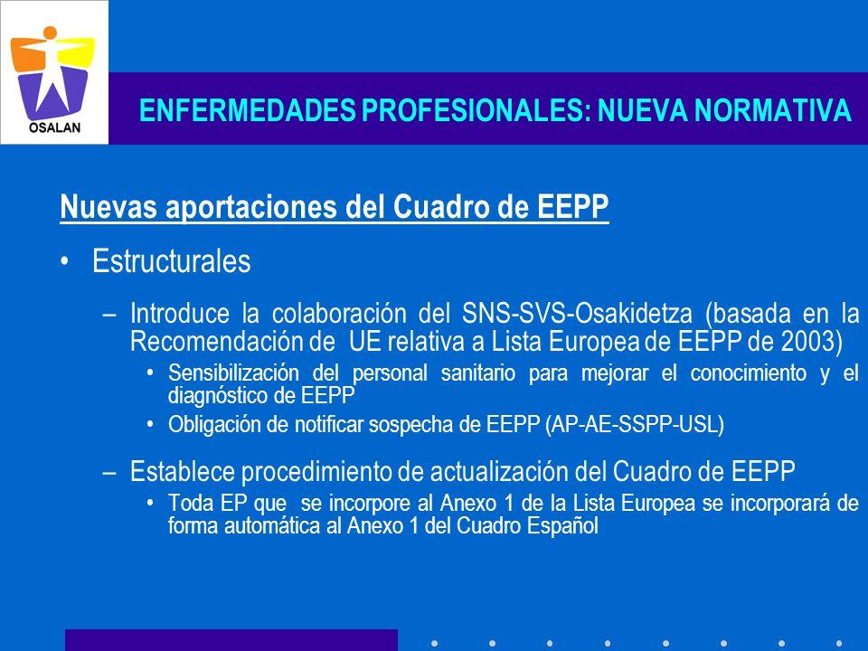 ENFERMEDADES PROFESIONALES: NUEVA NORMATIVA Nuevas aportaciones del Cuadro de EEPP Estructurales –Introduce la colaboración del SNS-SVS-Osakidetza (ba