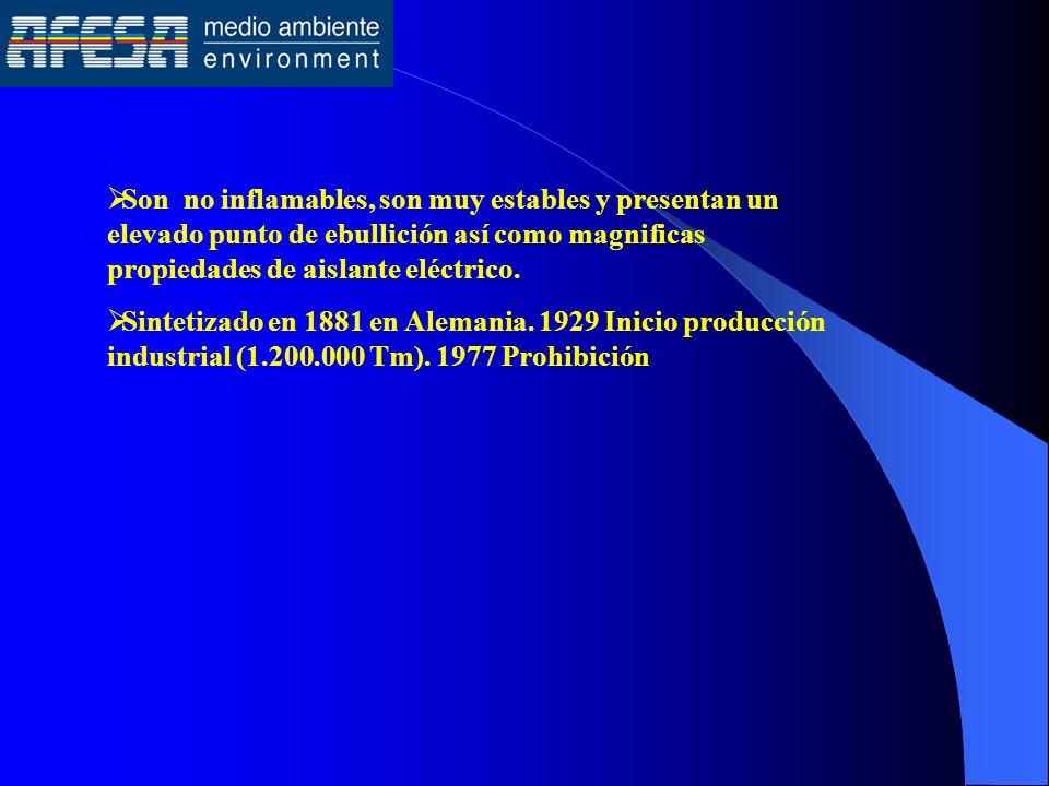 Son no inflamables, son muy estables y presentan un elevado punto de ebullición así como magnificas propiedades de aislante eléctrico. Sintetizado en