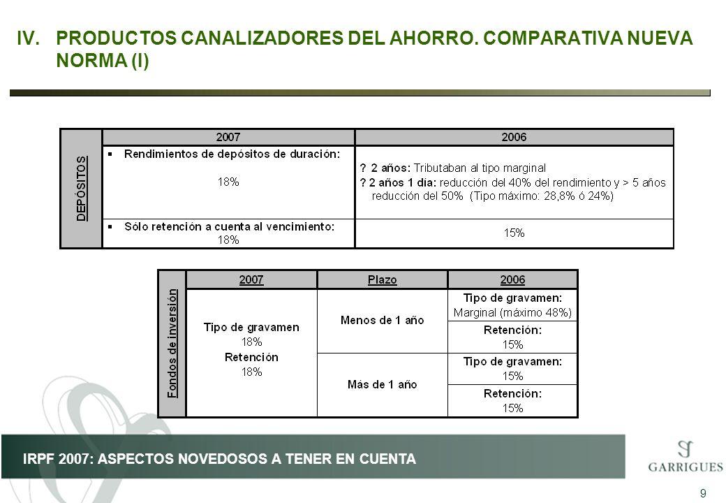 9 IRPF 2007: ASPECTOS NOVEDOSOS A TENER EN CUENTA IV.PRODUCTOS CANALIZADORES DEL AHORRO. COMPARATIVA NUEVA NORMA (I)