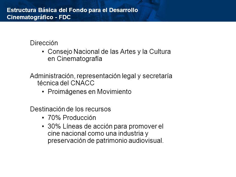 inisterio de Cultura República de Colombia Estructura Básica del Fondo para el Desarrollo Cinematográfico - FDC Dirección Consejo Nacional de las Arte