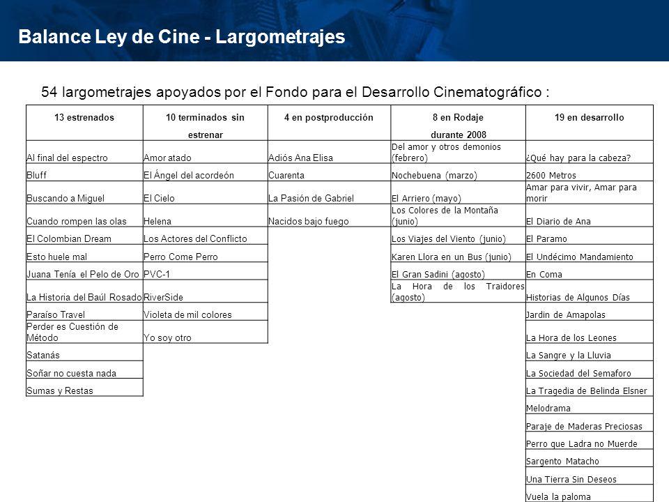 inisterio de Cultura República de Colombia Balance Ley de Cine - Largometrajes 54 largometrajes apoyados por el Fondo para el Desarrollo Cinematográfi