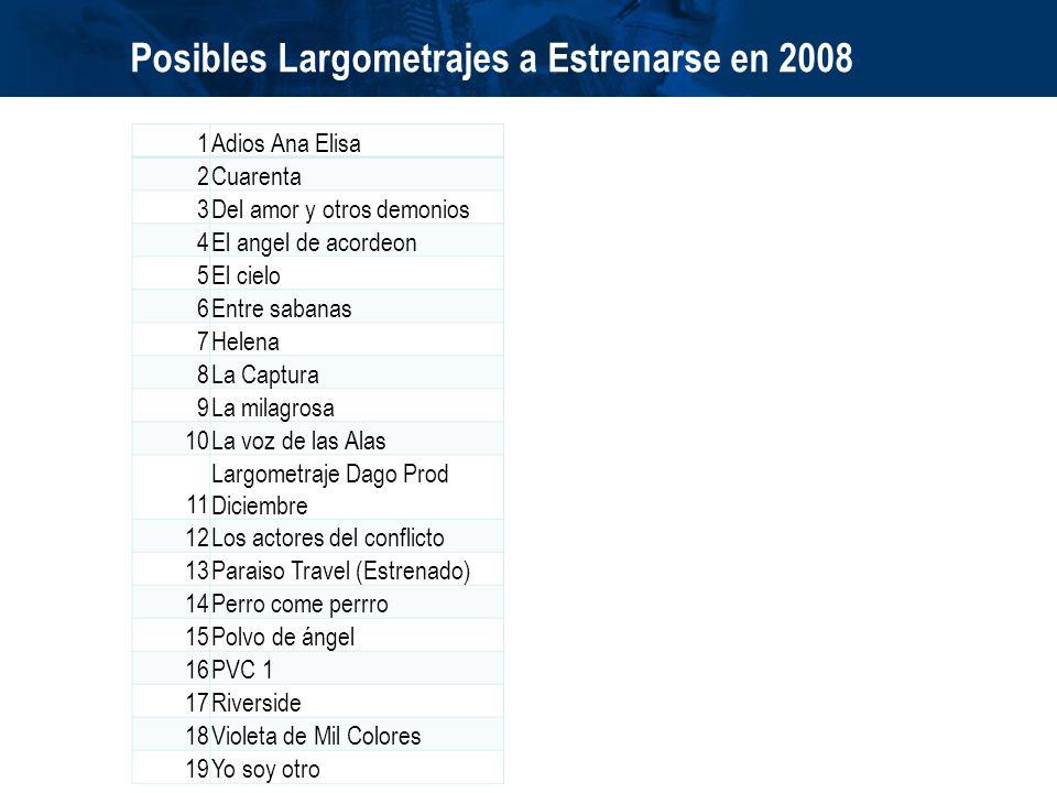 inisterio de Cultura República de Colombia Posibles Largometrajes a Estrenarse en 2008 1Adios Ana Elisa 2Cuarenta 3Del amor y otros demonios 4El angel