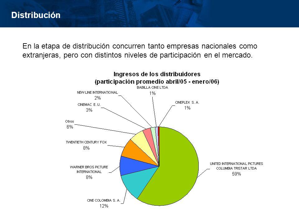 inisterio de Cultura República de Colombia En la etapa de distribución concurren tanto empresas nacionales como extranjeras, pero con distintos nivele