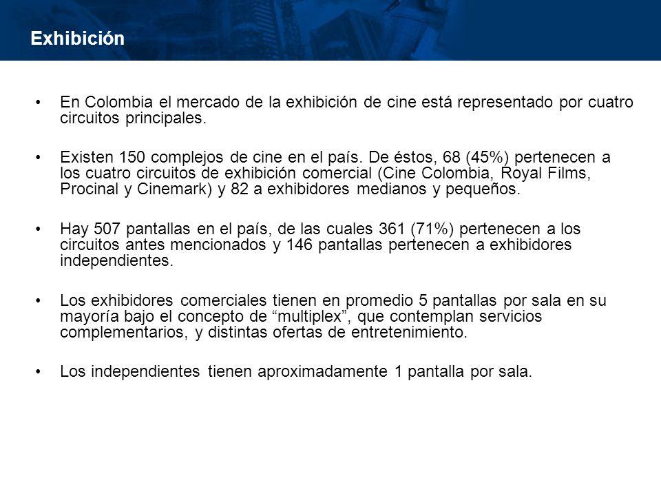 inisterio de Cultura República de Colombia Exhibición En Colombia el mercado de la exhibición de cine está representado por cuatro circuitos principal