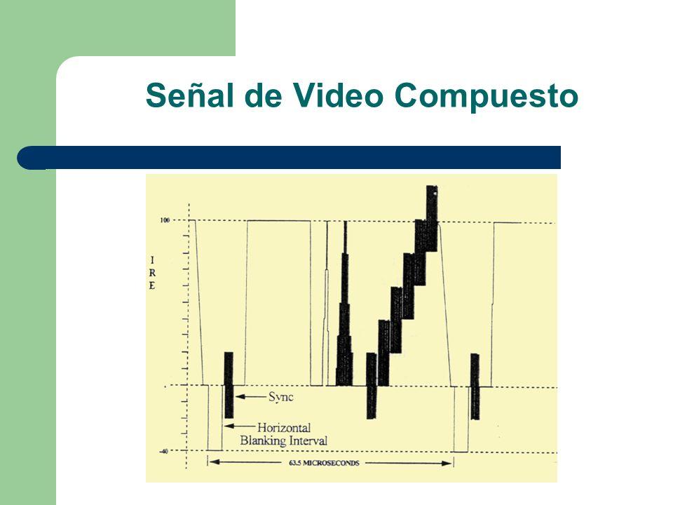 Señal de Video Compuesto
