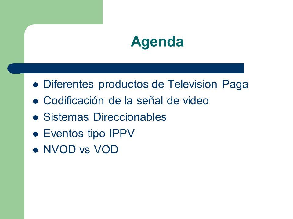 Agenda Diferentes productos de Television Paga Codificación de la señal de video Sistemas Direccionables Eventos tipo IPPV NVOD vs VOD